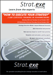 """How to Execute your Strategy"""